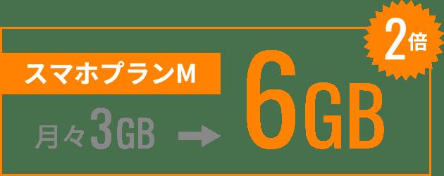 スマホプランM 月々3GB→6GB