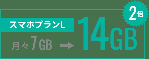 スマホプランL 月々7GB→14GB